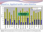 bound vs applied tariffs latin america