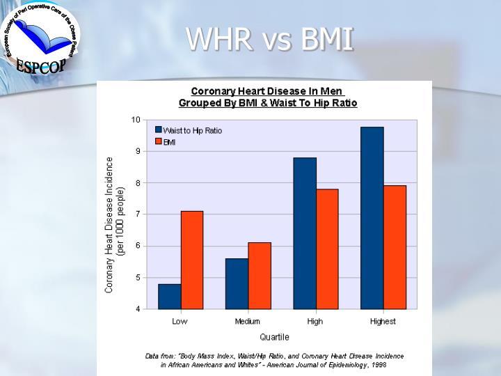 WHR vs BMI