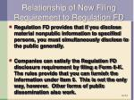 relationship of new filing requirement to regulation fd