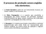 o processo de produ o sonora engloba tr s elementos
