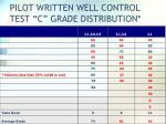 pilot written well control test c grade distribution