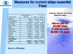 measures for current ships essential fleet
