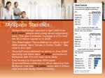 myspace statistics