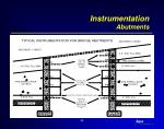 instrumentation abutments