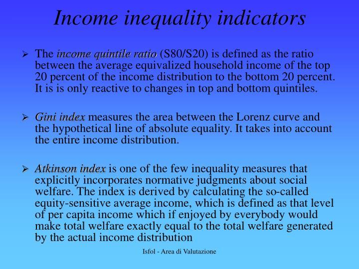 Income inequality indicators