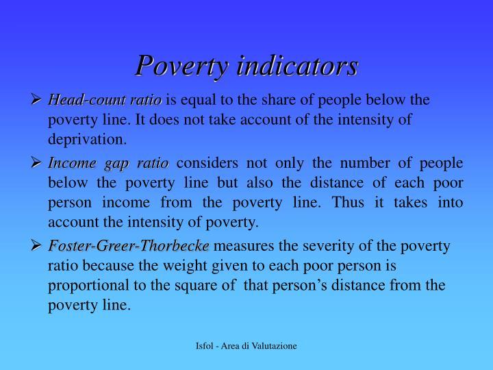Poverty indicators