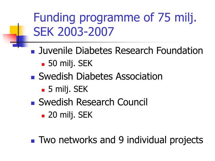 Funding programme of 75 milj. SEK 2003-2007