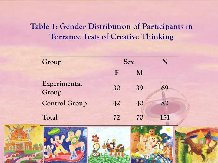 Table 1: Gender Distribution of Participants in              Torrance Tests of Creative Thinking