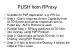 push from rproxy1