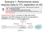 scenario 1 performance stress requires data ctl separation on ac