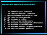 sequence of events for transactions