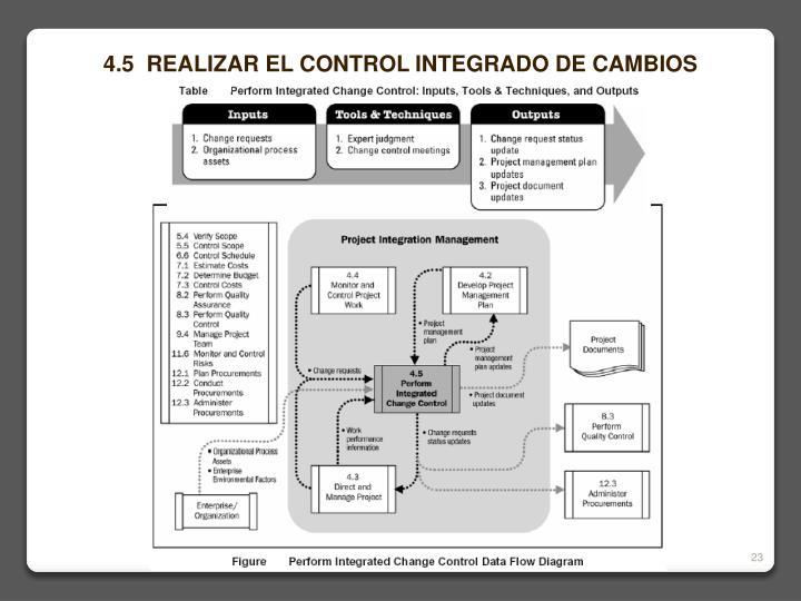 4.5  REALIZAR EL CONTROL INTEGRADO DE CAMBIOS