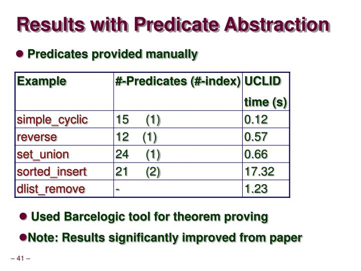 Results with Predicate Abstraction
