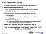 fy00 experiment goals