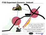 fy00 experiment scenario ambush