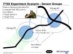 fy00 experiment scenario sensor groups