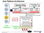 user platform architecture