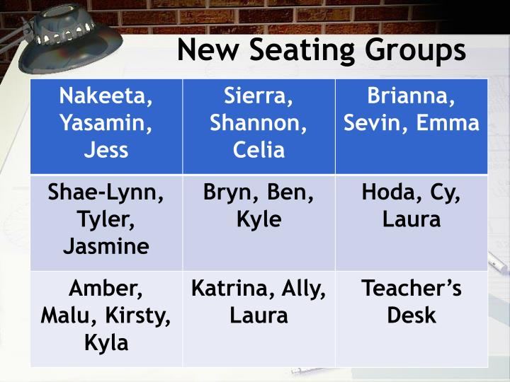 new seating groups n.