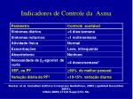 indicadores de controle da asma