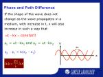 phase and path difference