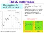 trtxk performance1