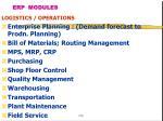 erp modules1