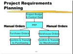 project requirements planning1