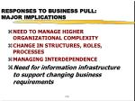responses to business pull major implications