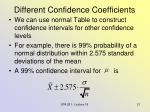 different confidence coefficients1