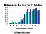 retirement by eligibility status