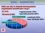 simg animatori10