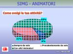 simg animatori13