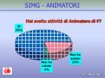 simg animatori4