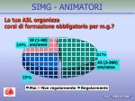 simg animatori7