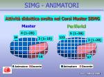 simg animatori9