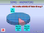 simg animatori