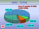 simg tutor1