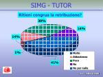 simg tutor11