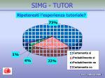 simg tutor12