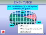 simg tutor14