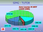 simg tutor2