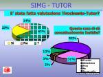 simg tutor26