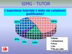 simg tutor9