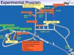 experimental program1