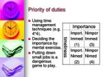priority of duties