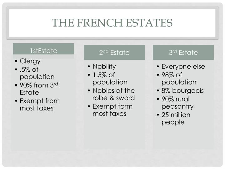 The French Estates