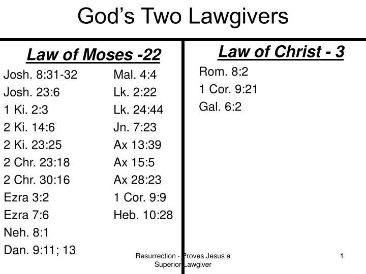 god s two lawgivers n.