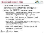 recent activities in 2010
