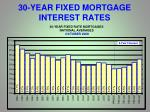 30 year fixed mortgage interest rates