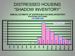 distressed housing shadow inventory